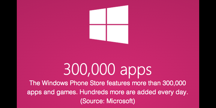 Windows Phone supera las 300.000 apps