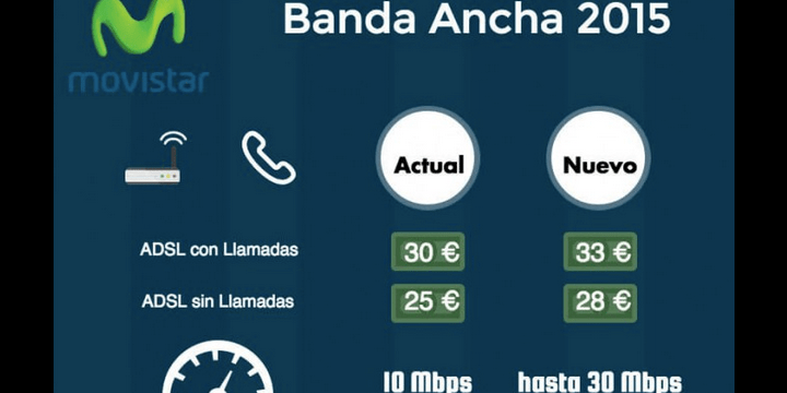 Aumenta gratis Movistar ADSL a 20 megas