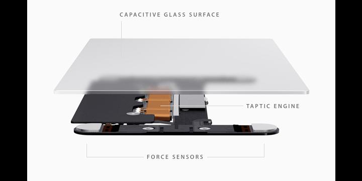 Force Touch cambiará la forma de interactuar con el iPhone 6s