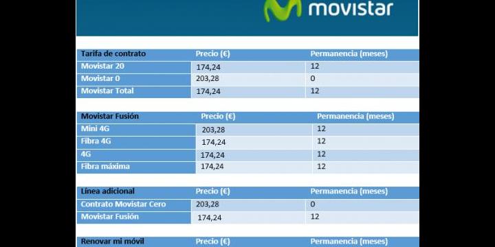 Motorola Moto G ya en oferta con Movistar, Yoigo y Simyo
