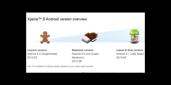 Sony acaba con el soporte de 12 smartphones Xperia: no recibirán actualizaciones