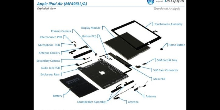 200 euros cuesta fabricar el iPad Air