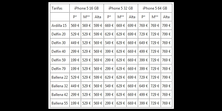 Los precios de Orange para el iPhone 5