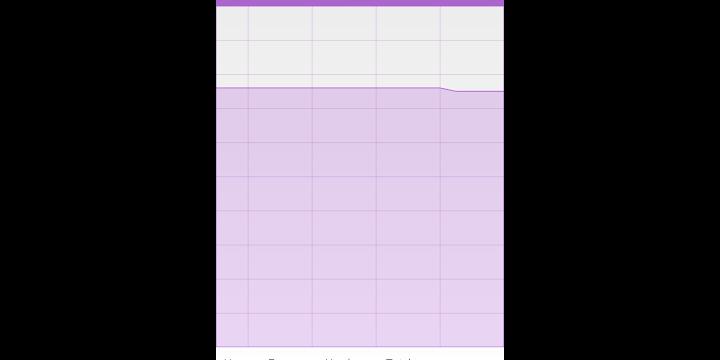 Noom for Walk: un podómetro en nuestro smartphone