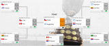 Cómo ver la final de la Copa América Chile 2015 online