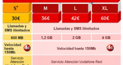 Vodafone renueva las tarifas RED, SMART y BASE