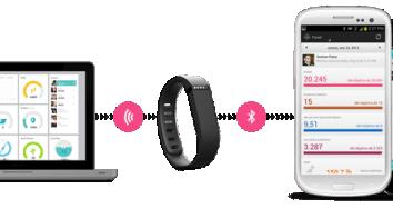 Apple retira las pulseras Fitbit de sus tiendas oficiales