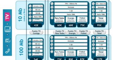 Todos los clientes de ADSL de Movistar tendrán fibra óptica gratis