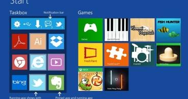 Windows 9, Windows Phone y Windows RT compartirán apps