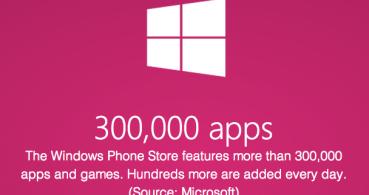 Windows Phone supera las 300.000 apps