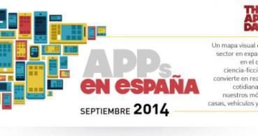 WhatsApp, líder indiscutible en España según la infografía de The App Date