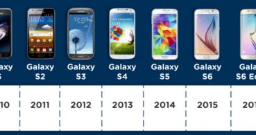 Samsung Galaxy S6: comparativa con sus antecesores