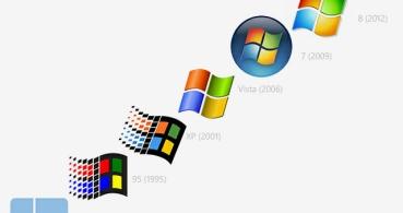 Ranking de mejores antivirus para Windows 8.1