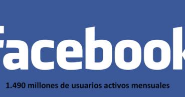 Facebook alcanza los 1.490 millones de usuarios activos