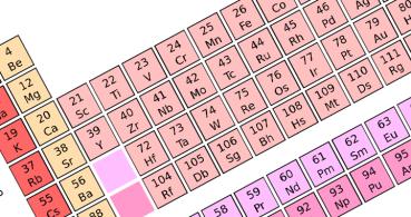 5 apps para consultar la tabla periódica