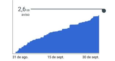 Las tarifas de datos ilimitadas llegarían a los operadores españoles en 2018