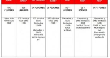 HTC Desire 500 ya disponible en exclusiva con Vodafone