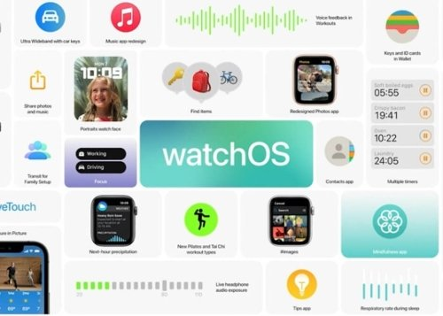 watchOS 8: Las novedades que llegan para el Apple Watch