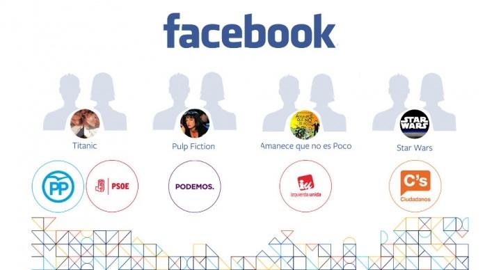 facebook partidos politicos