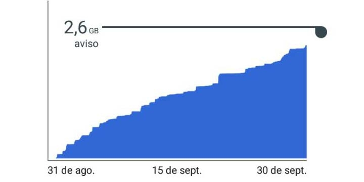 datos-moviles-ilimitados-720x360