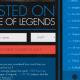 ¿Cuánto tiempo has dedicado a League of Legends?