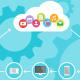 Copia de seguridad y sincronización, la nueva app para hacer backups de tu PC en Drive