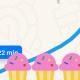 Google Maps elimina el polémico contador de calorías basado en cupcakes