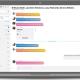Skype recibe un nuevo diseño, GIFs de Giphy y previsualización de YouTube