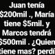 """""""Juan tenía $200mil, María tiene $5mil y Marcos tendrá..."""", el acertijo viral en Instagram"""
