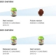 Sony actualizará los Xperia SP, ZR, T, TX y V a Android 4.4 KitKat
