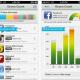 Onavo Count, vigila el consumo de datos de tu smartphone